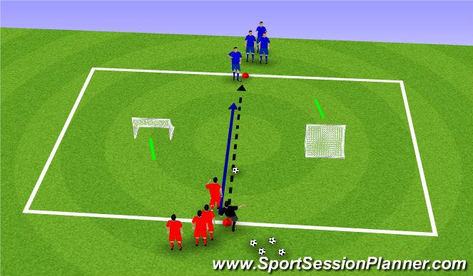 Football/Soccer Session Plan Drill (Colour): Coerver 1v1 to Central Goals