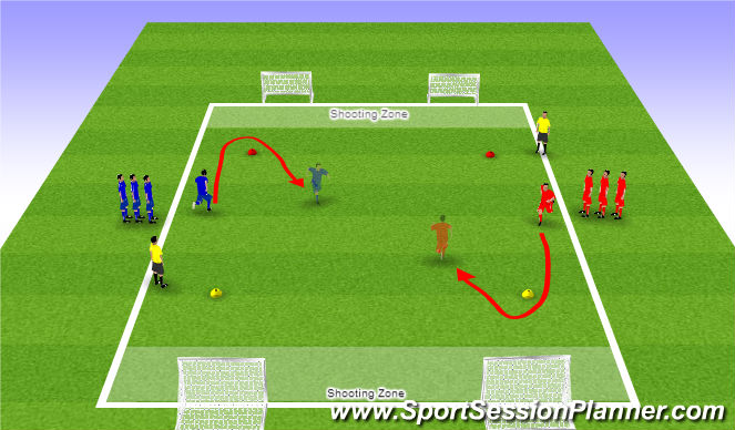 Football/Soccer Session Plan Drill (Colour): Tag, Race to the Shooting Zone