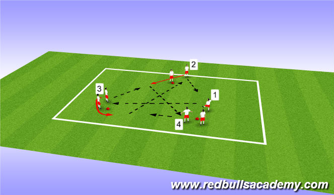 Football/Soccer Session Plan Drill (Colour): Main Theme 1: Progression