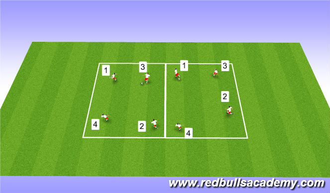 Football/Soccer Session Plan Drill (Colour): Main Theme 2: Sequence Passing