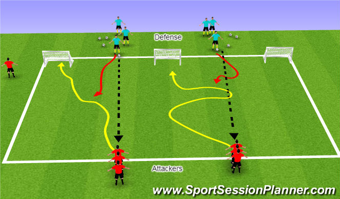 Football/Soccer Session Plan Drill (Colour): 1v1 to multiple goals