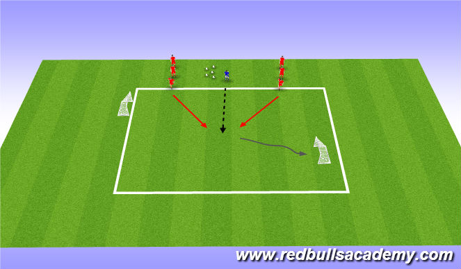 Football/Soccer Session Plan Drill (Colour): Conditioned Game: 1v1 (Semi Opposed)