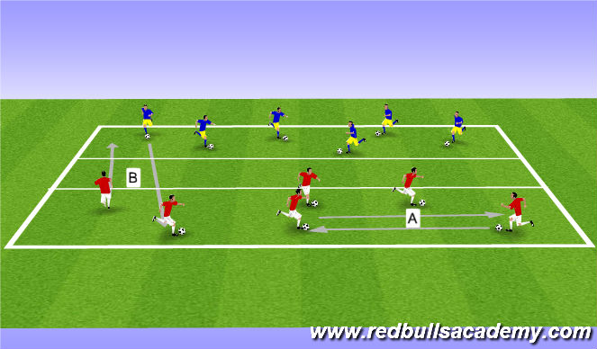 Football/Soccer Session Plan Drill (Colour): Dribbling zones