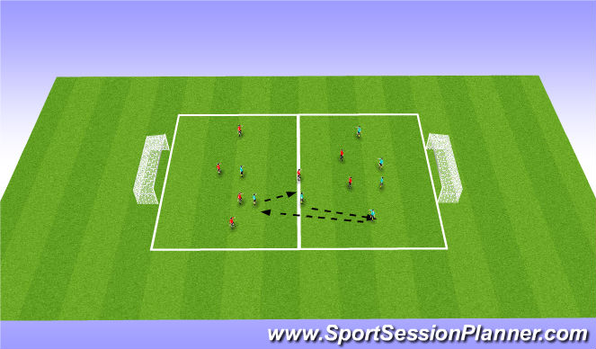 Football/Soccer Session Plan Drill (Colour): 4v2 2v4 +1N per team