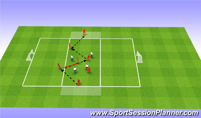 Football/Soccer Session Plan Drill (Colour): 6v4 Possession