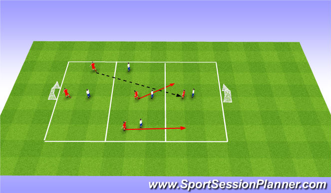 Football/Soccer Session Plan Drill (Colour): 6v6 Game Cont.