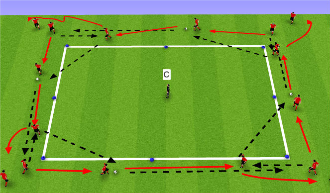Football/Soccer Session Plan Drill (Colour): Dribble and Wall Pass