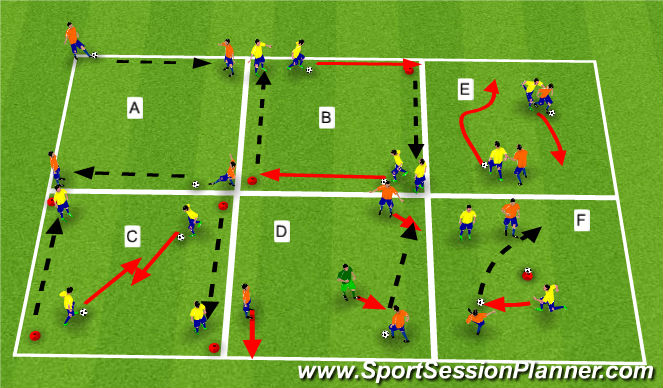 Football/Soccer Session Plan Drill (Colour): Sendinga- og knattraksæfingar.