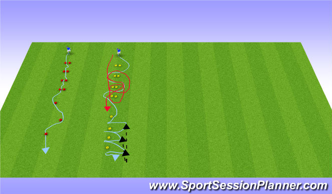 Football/Soccer Session Plan Drill (Colour): Quick Feet - Quick Technique