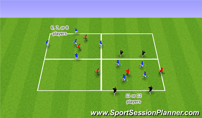 Football/Soccer Session Plan Drill (Colour): Small number (5v2) Rondo