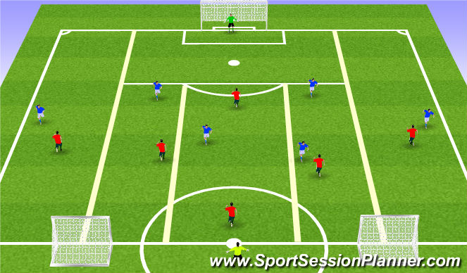 Football/Soccer Session Plan Drill (Colour): 14 Players (Att in 4-3-3)