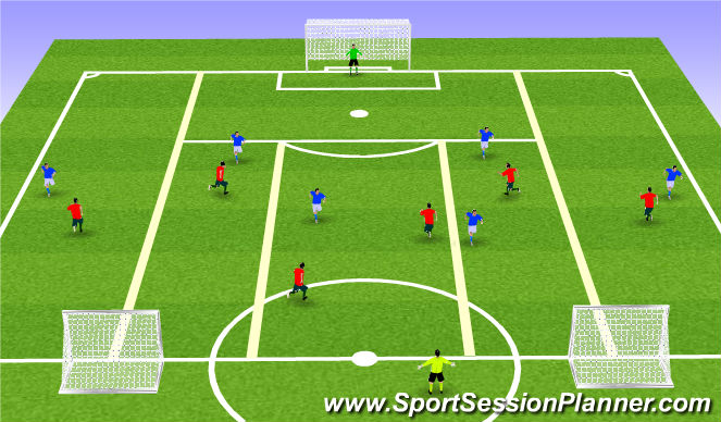 Football/Soccer Session Plan Drill (Colour): 14 Players (Att in 3-5-2)