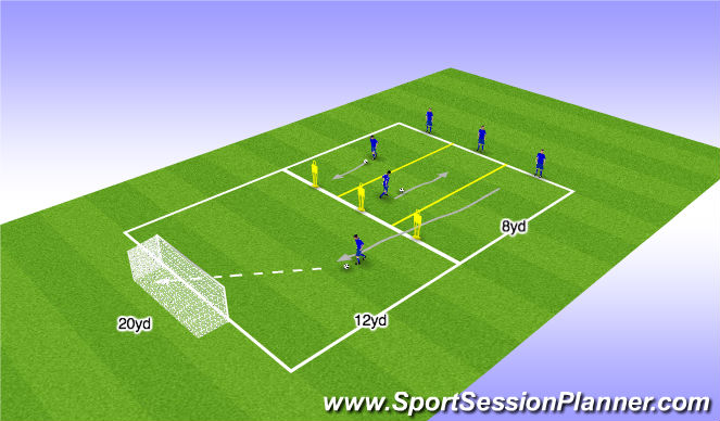 Football/Soccer Session Plan Drill (Colour): Change of Direction - Coerver