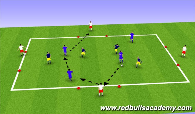 Football/Soccer Session Plan Drill (Colour): keeping possession in the middle.