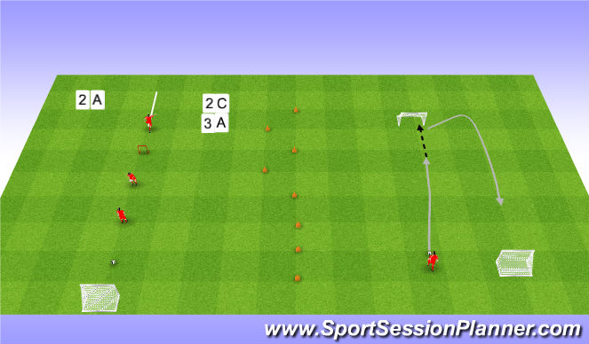 Football/Soccer Session Plan Drill (Colour): Pshysical and technique. Motoryka i technika.