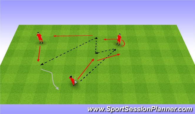 Football/Soccer Session Plan Drill (Colour): Pass drill. Ćwiczenie z podaniem.