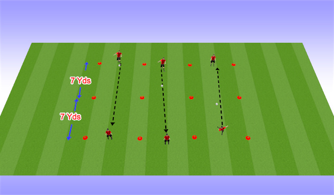 Football/Soccer Session Plan Drill (Colour): COV19 - Powered first touch
