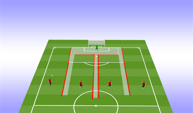 Football/Soccer Session Plan Drill (Colour): Crossing n Finishing