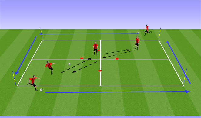 Football/Soccer Session Plan Drill (Colour): Pass or run