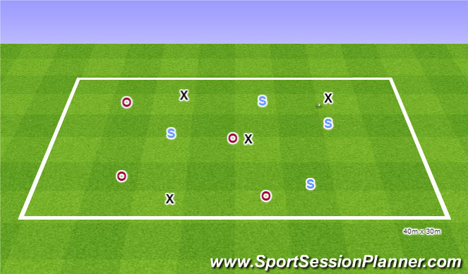 Football/Soccer Session Plan Drill (Colour): Tactical Practice: Transition