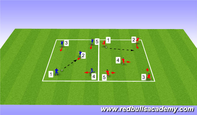 Football/Soccer Session Plan Drill (Colour): Main Them 1: Sequence Passing (Unopposed)