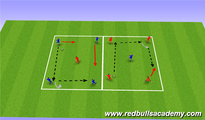 Football/Soccer Session Plan Drill (Colour): Main Theme 2: 4v1 (Semi Opposed)