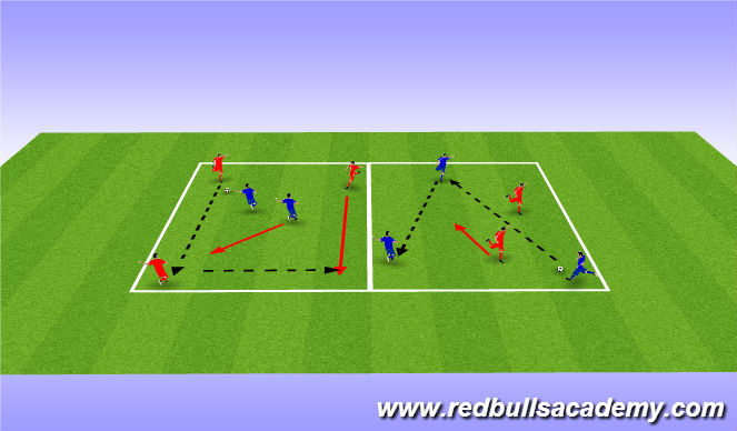 Football/Soccer Session Plan Drill (Colour): Main Theme 2: Progression 3v2