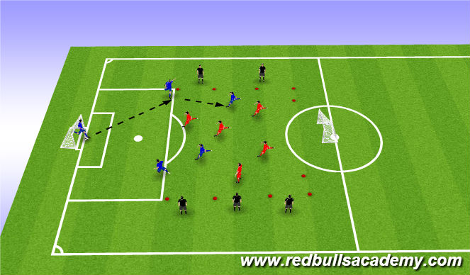 Football/Soccer Session Plan Drill (Colour): Condition Game: 5v5+5 (Fully Opposed)