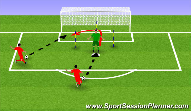 Football/Soccer Session Plan Drill (Colour): Zwinność