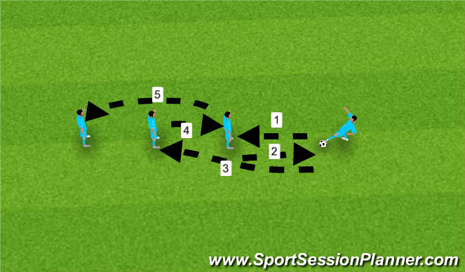 Football/Soccer Session Plan Drill (Colour): Texans Passing Drill