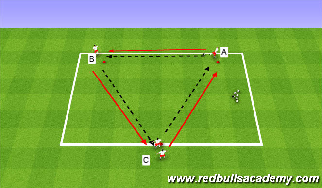Football/Soccer Session Plan Drill (Colour): Passing and Receiving 1