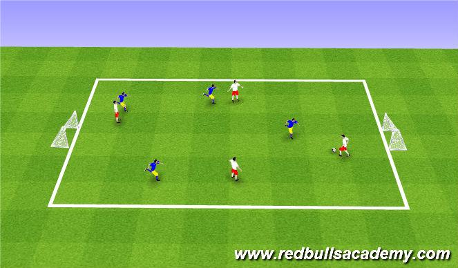 Football/Soccer Session Plan Drill (Colour): 4v4 Game