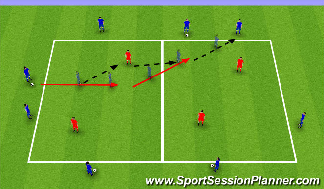 Football/Soccer Session Plan Drill (Colour): Nuno Rosa Running with the ball-possession Technique Practice