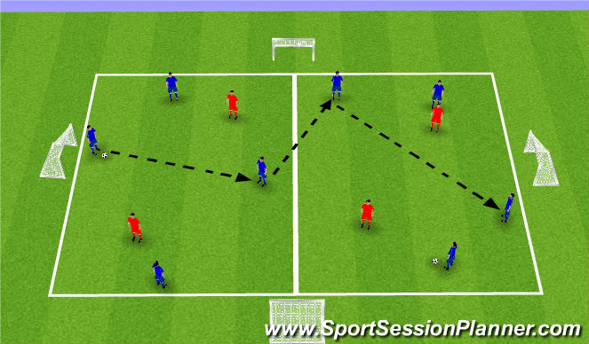 Football/Soccer Session Plan Drill (Colour): Nuno Rosa Running with the ball-possession Skill Practice