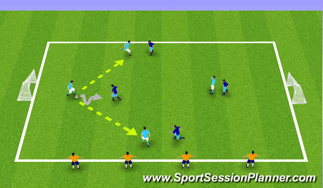 Football/Soccer Session Plan Drill (Colour): 2 Minute Games