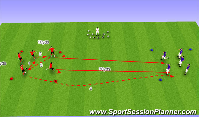 Football/Soccer Session Plan Drill (Colour): Long & short passing opposed with emphasis on possession.