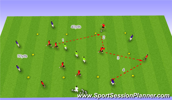 Football/Soccer Session Plan Drill (Colour): SSG possession based involving long & short passing.