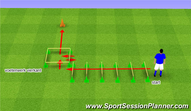 Football/Soccer Session Plan Drill (Colour): Snel voetenwerk stokkenloop 1