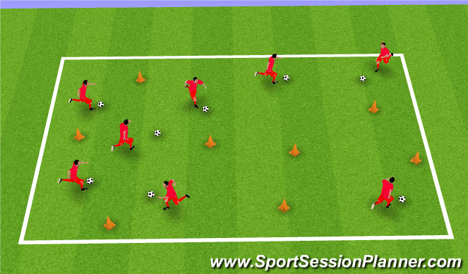 Football/Soccer Session Plan Drill (Colour): Shielding Technique Practice