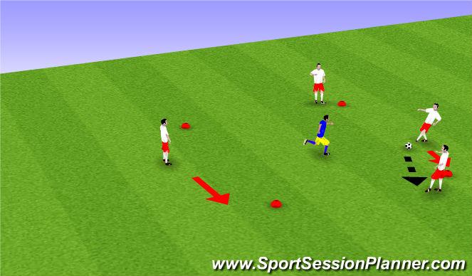 Football/Soccer Session Plan Drill (Colour): 4v1 & 3v1