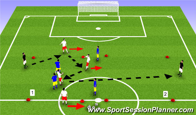 Football/Soccer Session Plan Drill (Colour): 5v2 - switching play