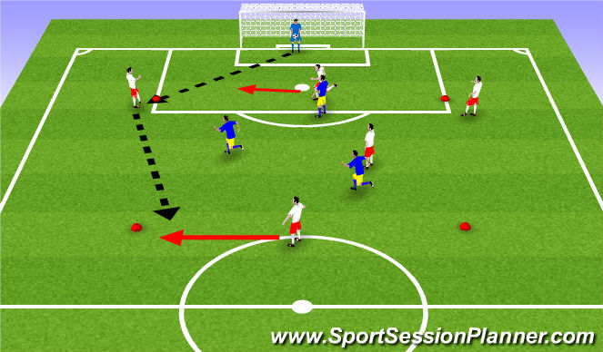 Football/Soccer Session Plan Drill (Colour): 5v3 - Build out of back