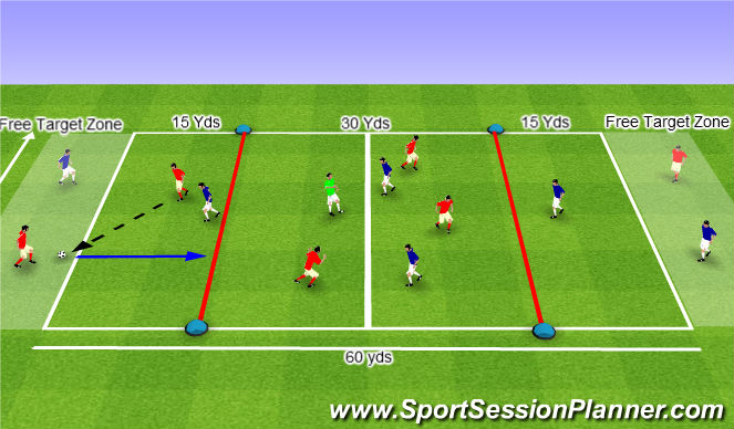 Football/Soccer Session Plan Drill (Colour): Fastbreak
