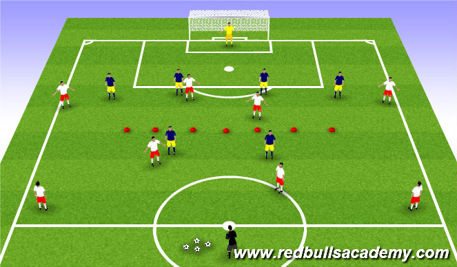 Football/Soccer Session Plan Drill (Colour): Tactical Set Up - 8v7