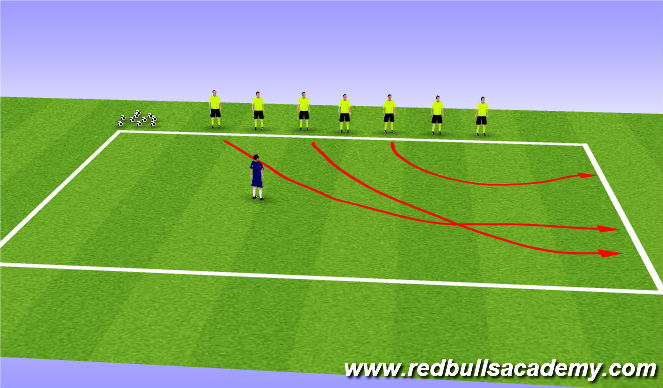 Football/Soccer Session Plan Drill (Colour): Candy Mountain