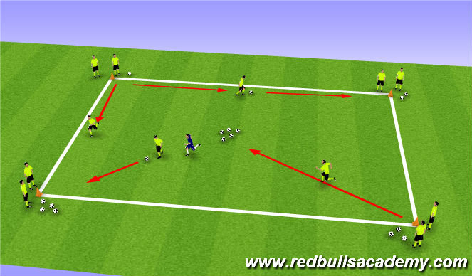 Football/Soccer Session Plan Drill (Colour): Bank Robbery