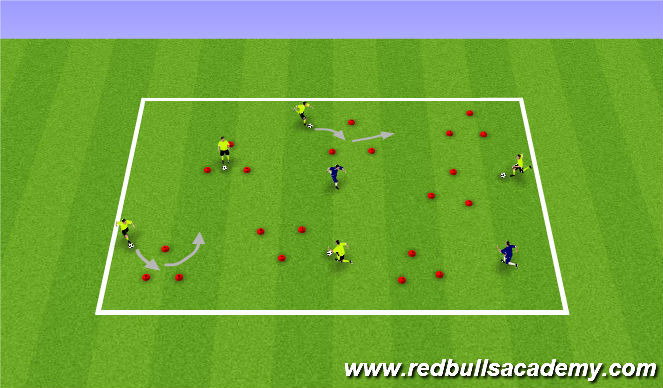 Football/Soccer Session Plan Drill (Colour): Dribbling 1