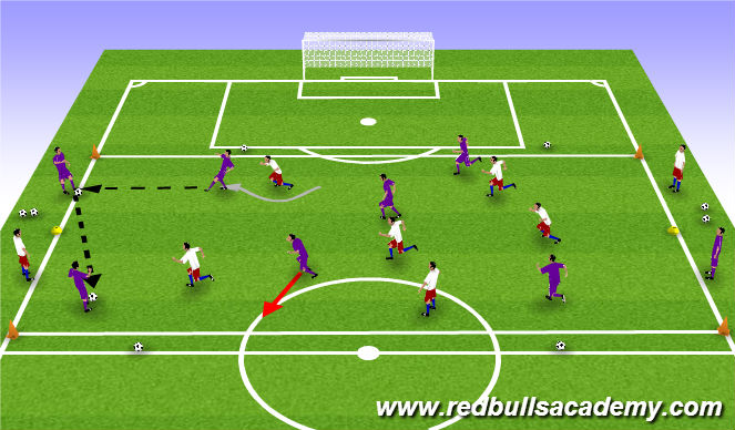 Football/Soccer Session Plan Drill (Colour): Full team, possession with purpose