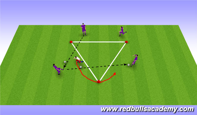 Football/Soccer Session Plan Drill (Colour): Passing and Support