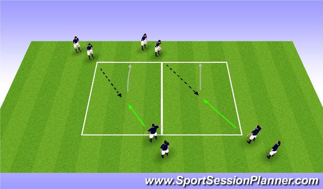Football/Soccer Session Plan Drill (Colour): Partner Tossing to 1v1
